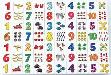Memolino Zahlen