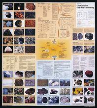 Die Gesteine und ihre Entstehung