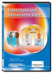 Elektrolyse und Galvanische Zelle