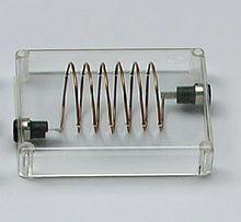Elektromagnetische Feldlinien: Spule mit 6 Windungen