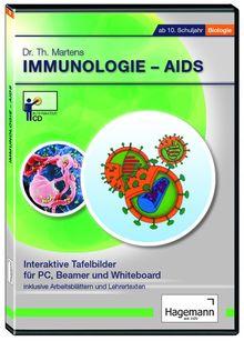 Immunologie - AIDS