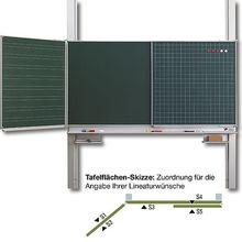 Tafeln und Whiteboards