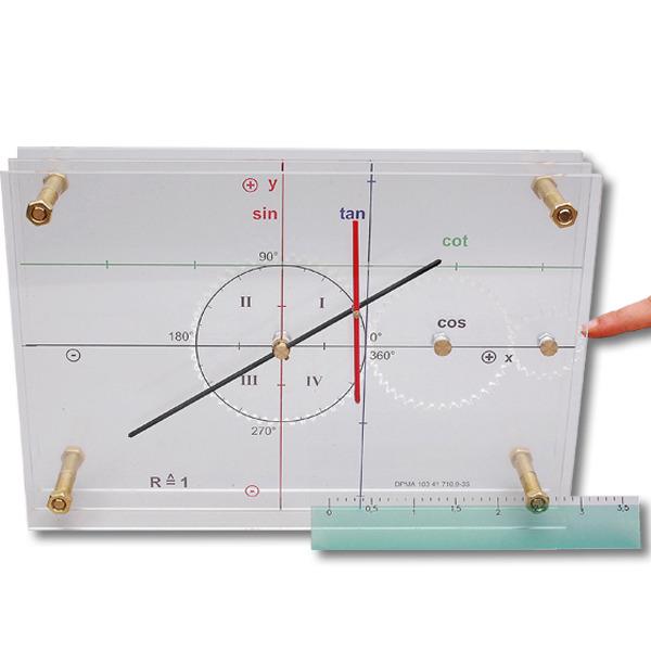 Winkelfunktionen-Modell
